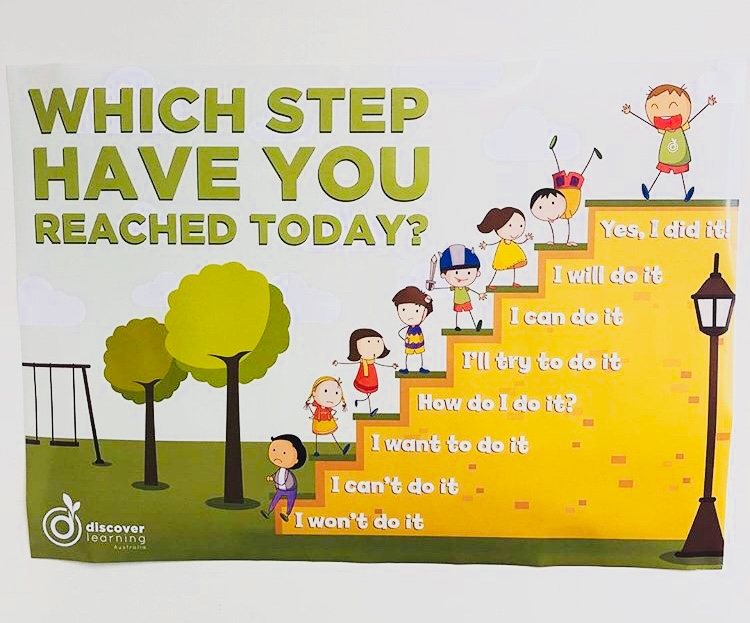 Growth Mindset for School Readiness to Year 12 children